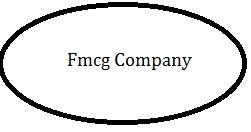 Fmcg Company Logo